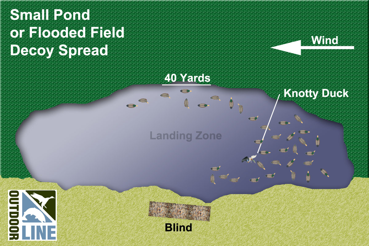 Setting Up The J Hook Decoy Spread The Outdoor Line Blog