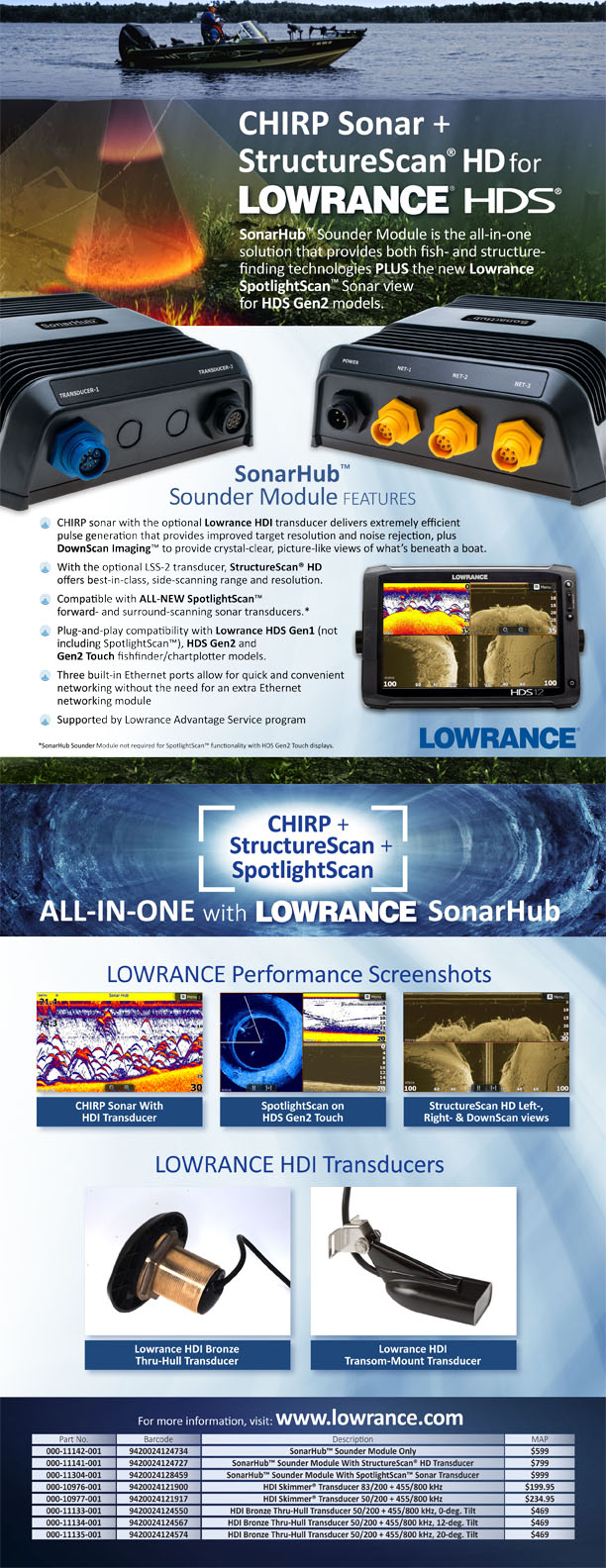 Lowrance Sonar Hub -The Outdoor Line